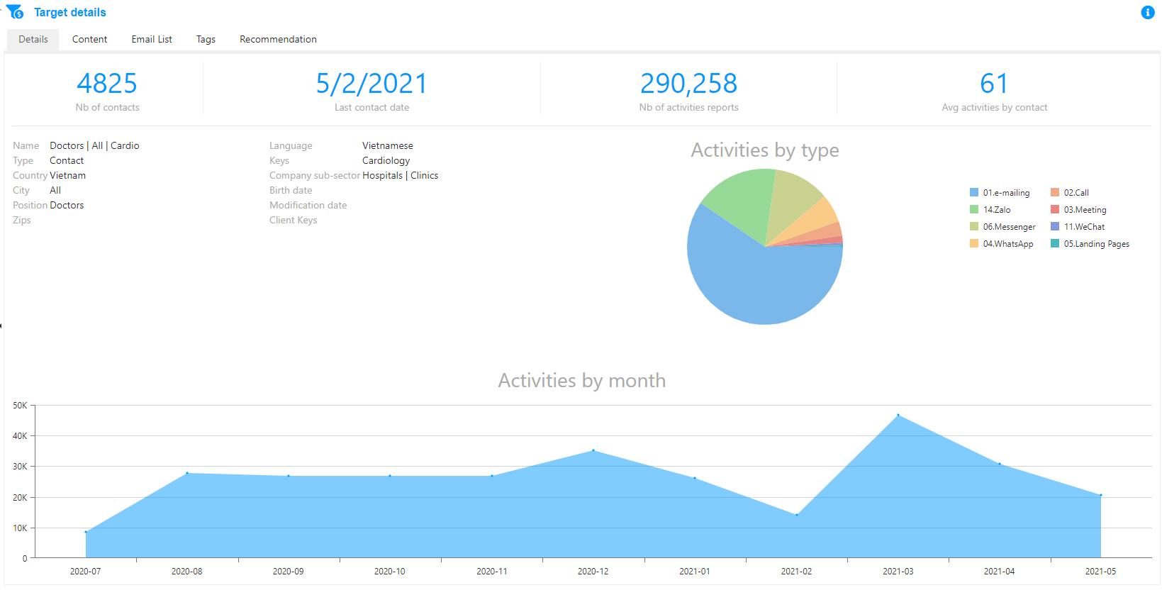 AtemisCloud   2.Marketing   Targets details