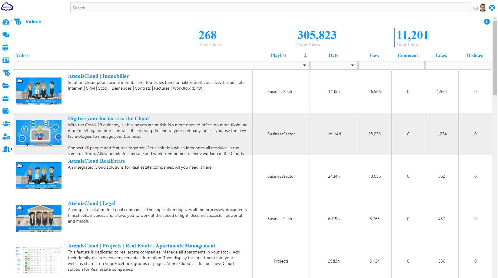 AtemisCloud   2.Marketing   Videos dashboard